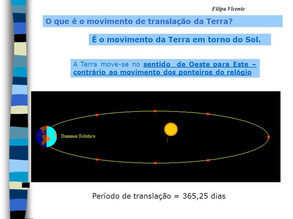 Filipa Vicente Movimentos da Terra nAnA Terra executa dois movimentos ao mesmo tempo: o de rotação em torno do seu eixo e o de translação em volta do