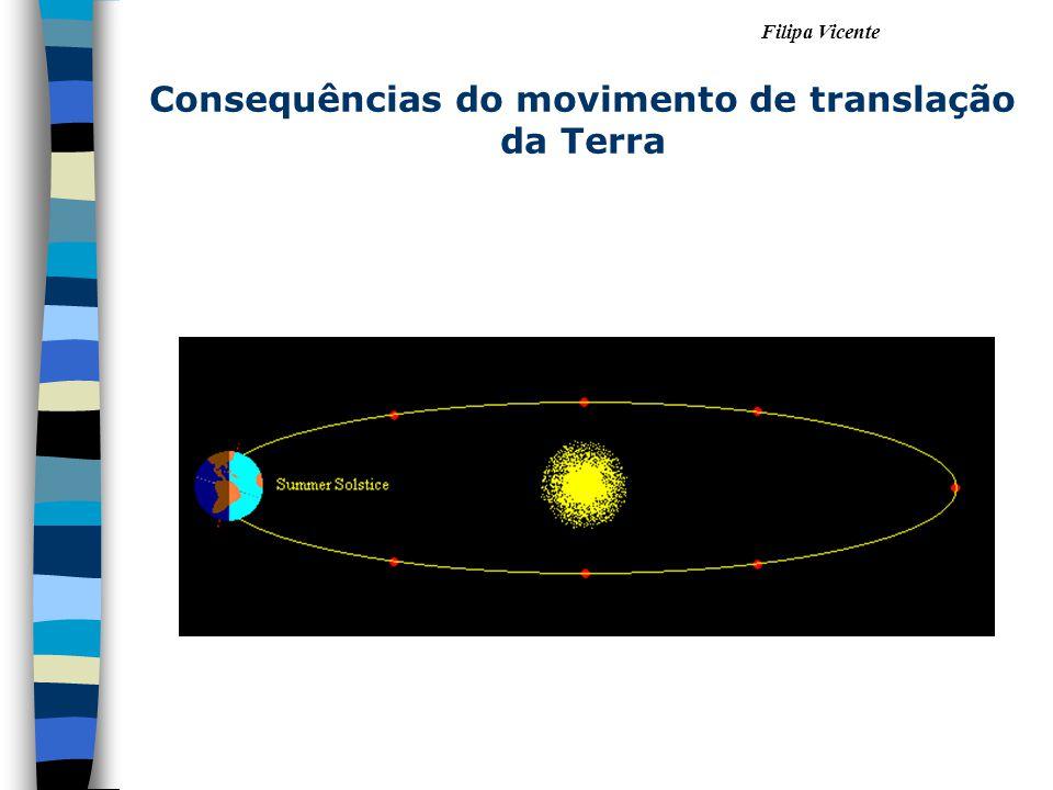 Filipa Vicente Período de translação = 365,25 dias O que é o movimento de translação da Terra? É o movimento da Terra em torno do Sol. A Terra move-se