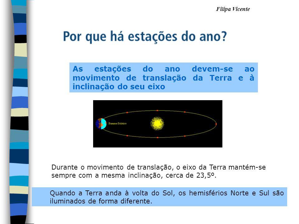 Filipa Vicente Consequências do movimento de translação da Terra