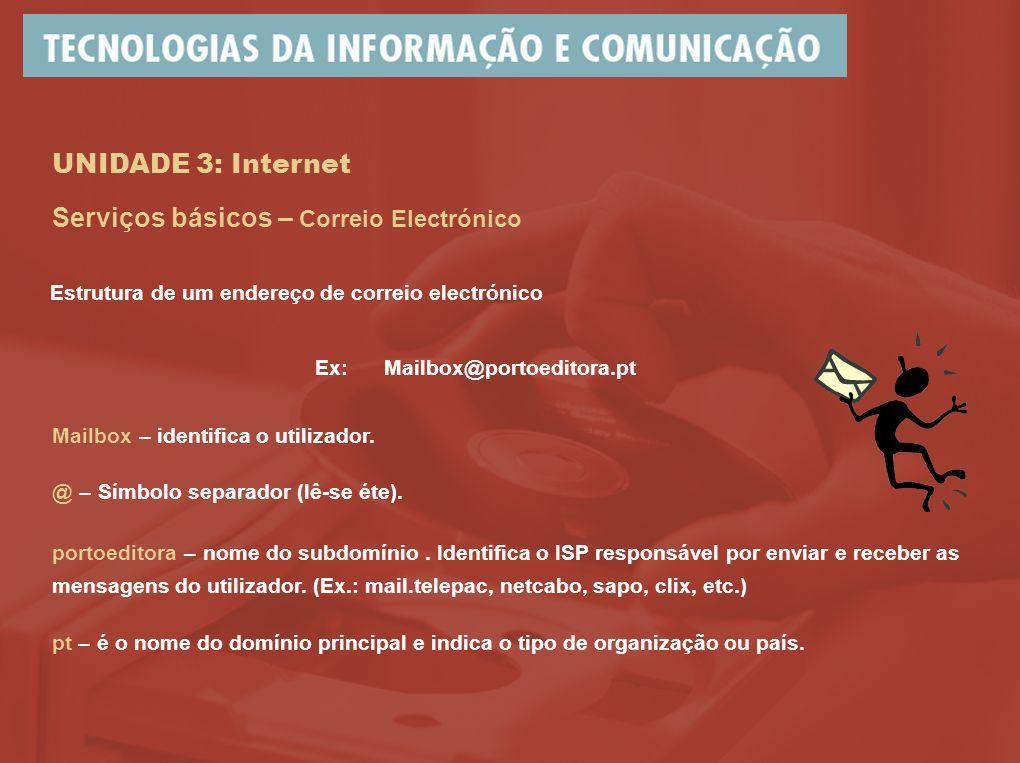 UNIDADE 3: Internet Serviços básicos – Correio Electrónico Ex: Mailbox@portoeditora.pt Mailbox – identifica o utilizador.