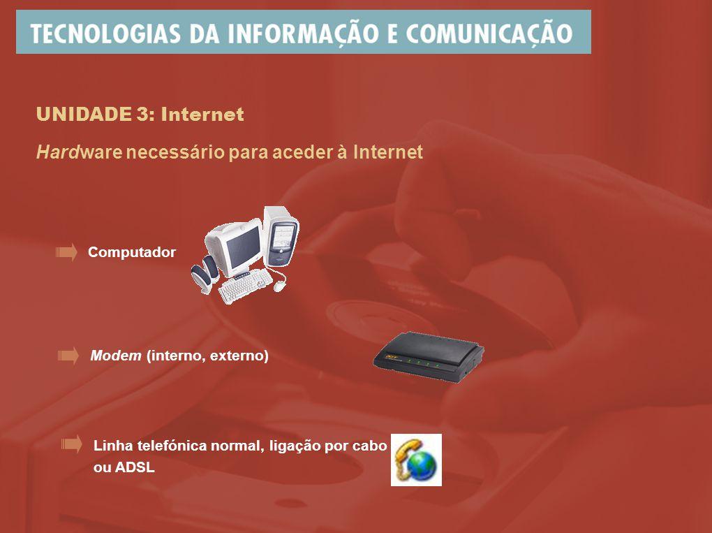 UNIDADE 3: Internet Computador Modem (interno, externo) Linha telefónica normal, ligação por cabo ou ADSL Hardware necessário para aceder à Internet