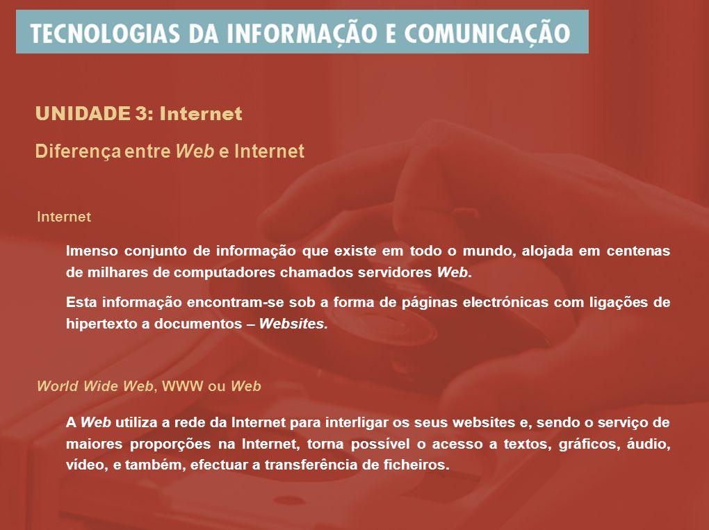 UNIDADE 3: Internet Internet Diferença entre Web e Internet Imenso conjunto de informação que existe em todo o mundo, alojada em centenas de milhares de computadores chamados servidores Web.