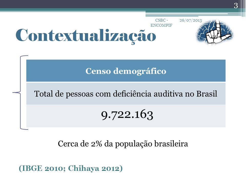 Censo demográfico Total de pessoas com deficiência auditiva no Brasil 9.722.163 26/07/2013 3 CSBC - ENCOMPIF Contextualização Cerca de 2% da população