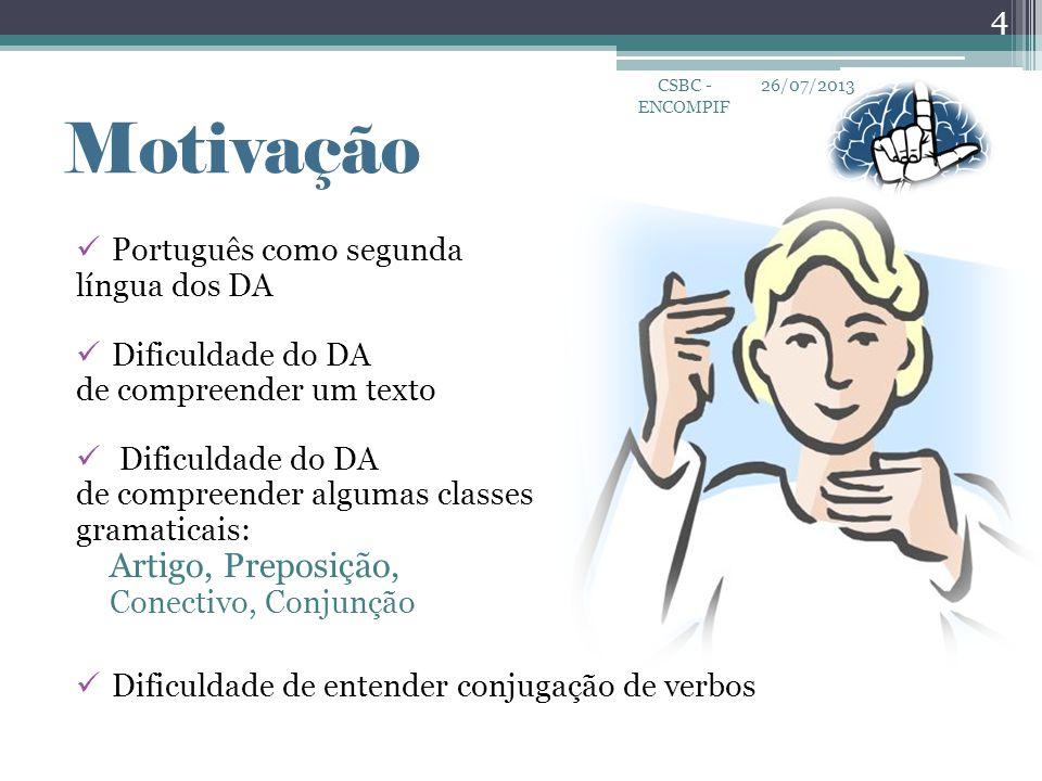 Motivação  Português como segunda língua dos DA  Dificuldade do DA de compreender um texto  Dificuldade do DA de compreender algumas classes gramat