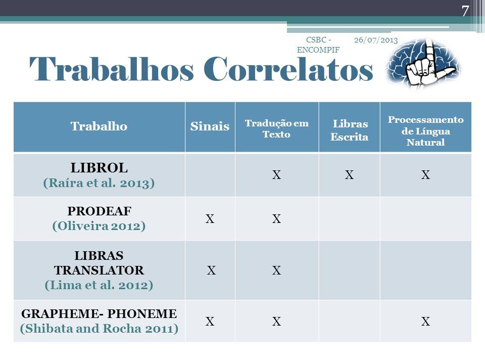 26/07/2013 7 CSBC - ENCOMPIF Trabalhos Correlatos TrabalhoSinais Tradução em Texto Libras Escrita Processamento de Língua Natural LIBROL (Raíra et al.
