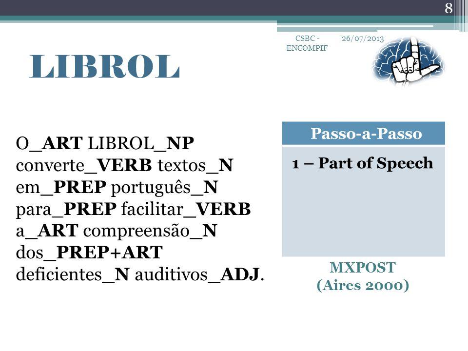 26/07/2013 8 CSBC - ENCOMPIF LIBROL Passo-a-Passo 1 – Part of Speech 2 – Stopwords O_ART LIBROL_NP converte_VERB textos_N em_PREP português_N para_PREP facilitar_VERB a_ART compreensão_N dos_PREP+ART deficientes_N auditivos_ADJ.