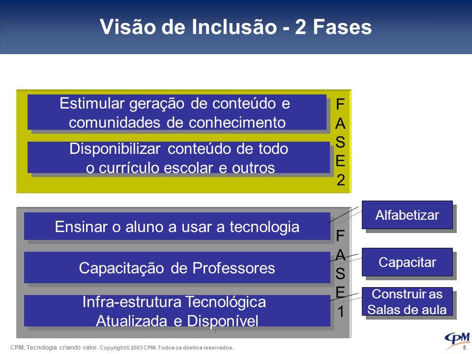 CPM. Tecnologia criando valor. Copyright© 2003 CPM. Todos os direitos reservados. 5 Visão de Inclusão - 2 Fases FASE2FASE2 FASE1FASE1 Estimular geraçã