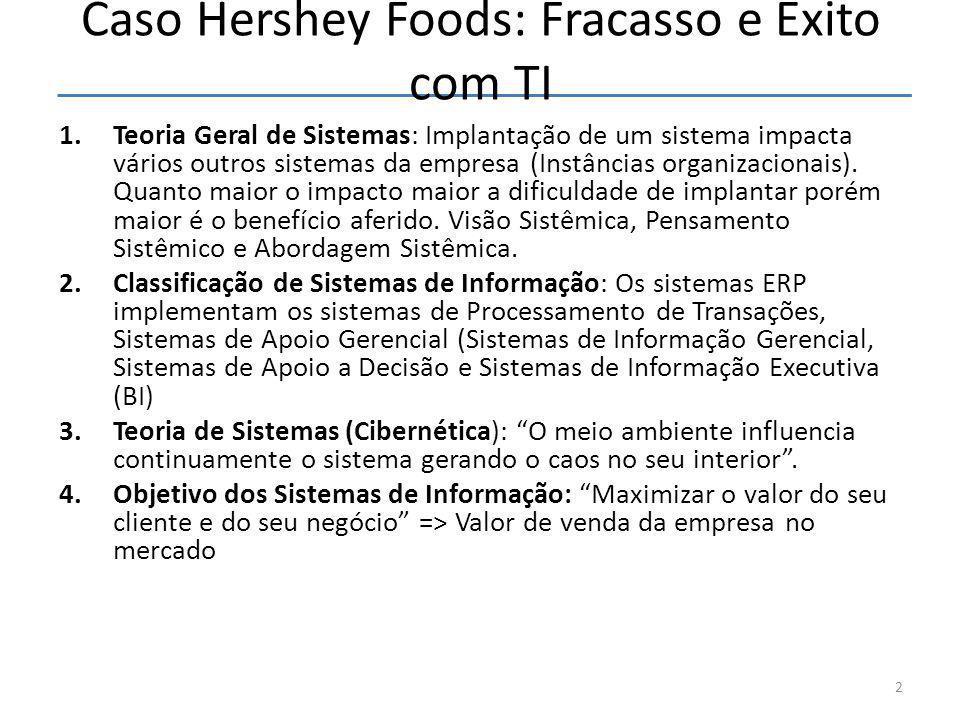 Caso Hershey Foods: Fracasso e Êxito com TI 1.Teoria Geral de Sistemas: Implantação de um sistema impacta vários outros sistemas da empresa (Instância
