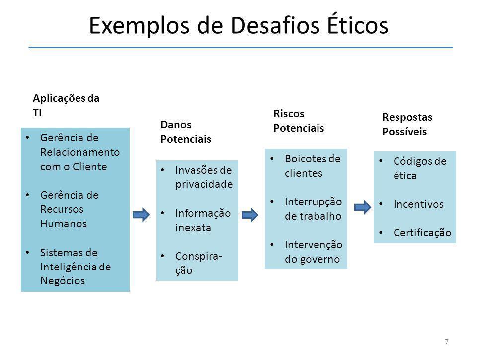 Exemplos de Desafios Éticos 7 • Gerência de Relacionamento com o Cliente • Gerência de Recursos Humanos • Sistemas de Inteligência de Negócios • Invas