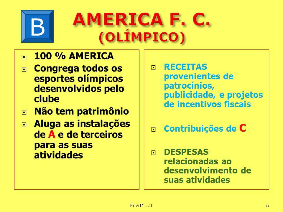  100 % AMERICA  Congrega todos os esportes olímpicos desenvolvidos pelo clube  Não tem patrimônio  Aluga as instalações de A e de terceiros para a