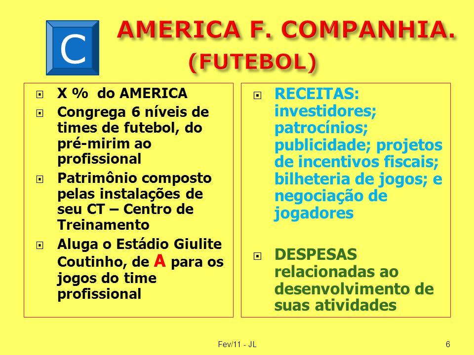  X % do AMERICA  Congrega 6 níveis de times de futebol, do pré-mirim ao profissional  Patrimônio composto pelas instalações de seu CT – Centro de T