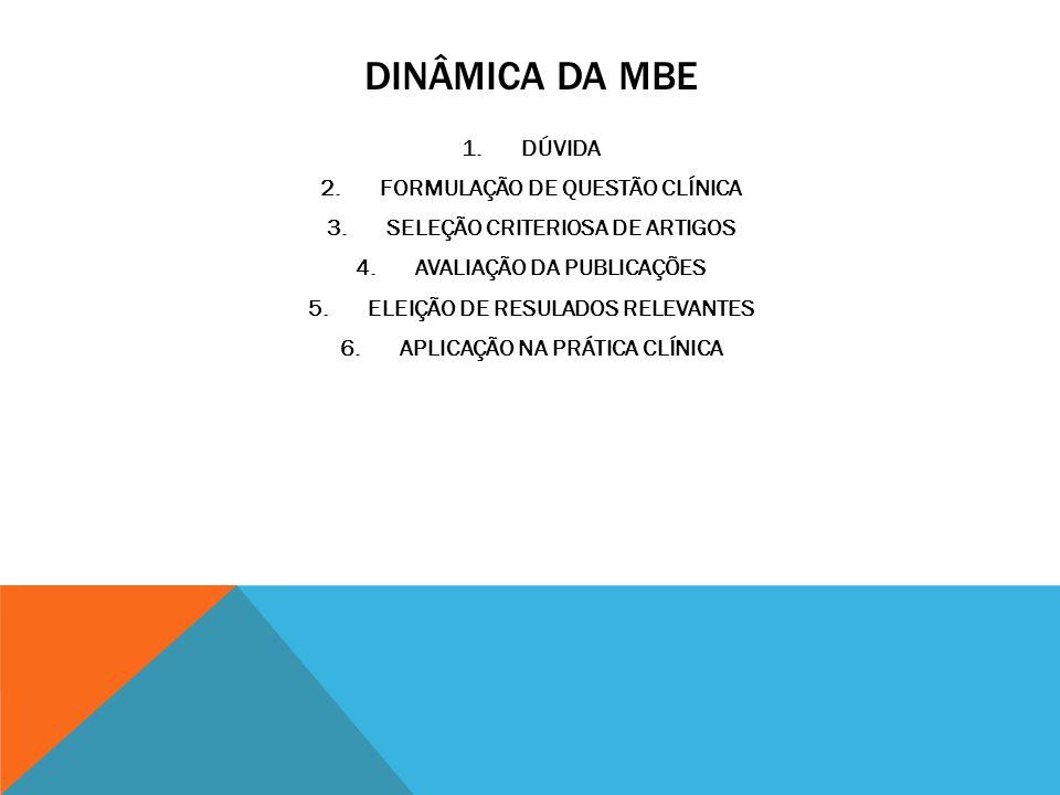 DINÂMICA DA MBE 1.DÚVIDA 2.FORMULAÇÃO DE QUESTÃO CLÍNICA 3.SELEÇÃO CRITERIOSA DE ARTIGOS 4.AVALIAÇÃO DA PUBLICAÇÕES 5.ELEIÇÃO DE RESULADOS RELEVANTES 6.APLICAÇÃO NA PRÁTICA CLÍNICA
