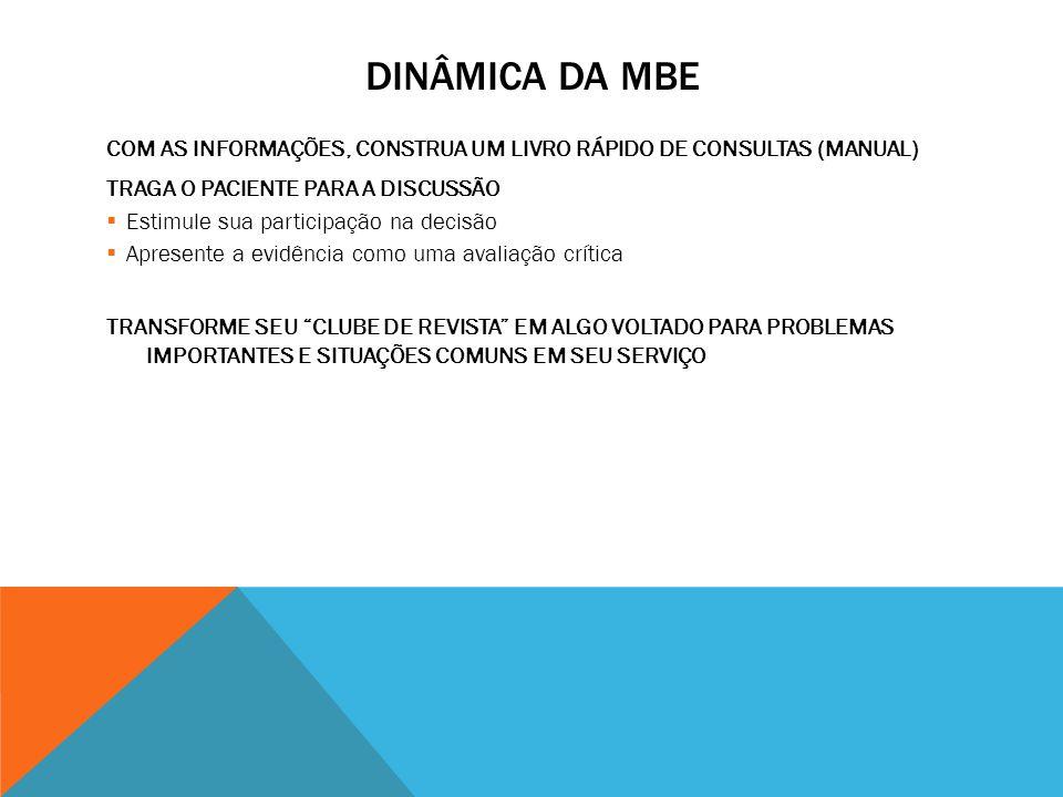 DINÂMICA DA MBE COM AS INFORMAÇÕES, CONSTRUA UM LIVRO RÁPIDO DE CONSULTAS (MANUAL) TRAGA O PACIENTE PARA A DISCUSSÃO  Estimule sua participação na decisão  Apresente a evidência como uma avaliação crítica TRANSFORME SEU CLUBE DE REVISTA EM ALGO VOLTADO PARA PROBLEMAS IMPORTANTES E SITUAÇÕES COMUNS EM SEU SERVIÇO
