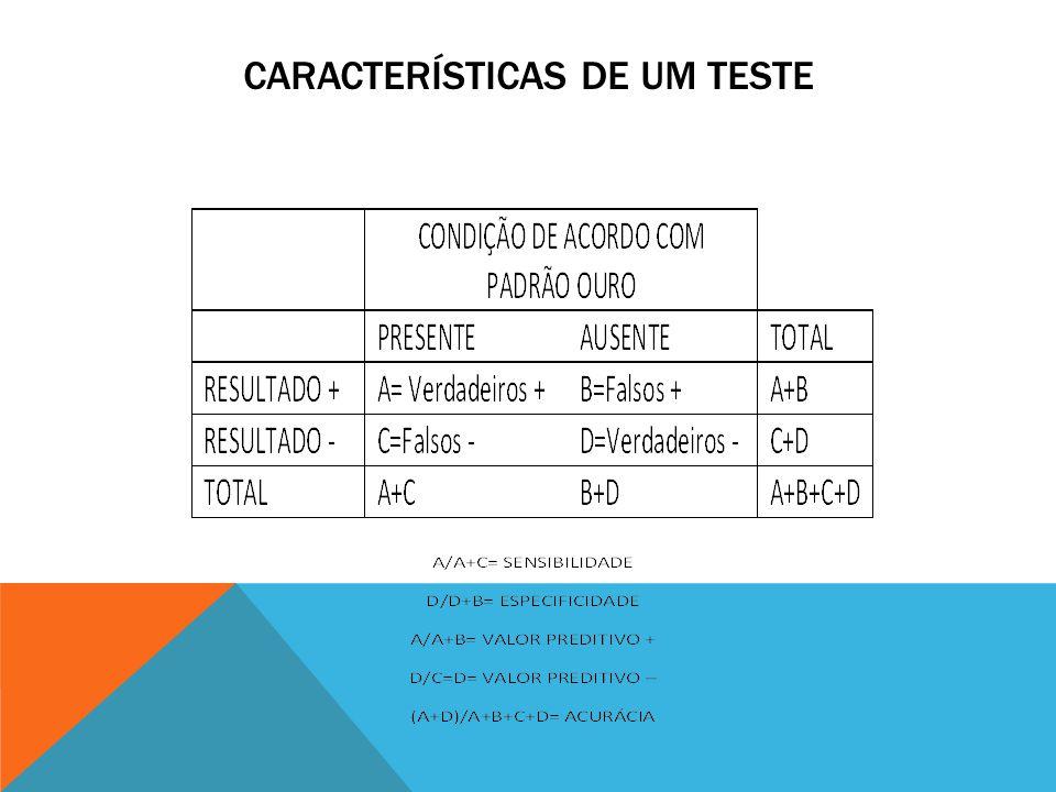CARACTERÍSTICAS DE UM TESTE