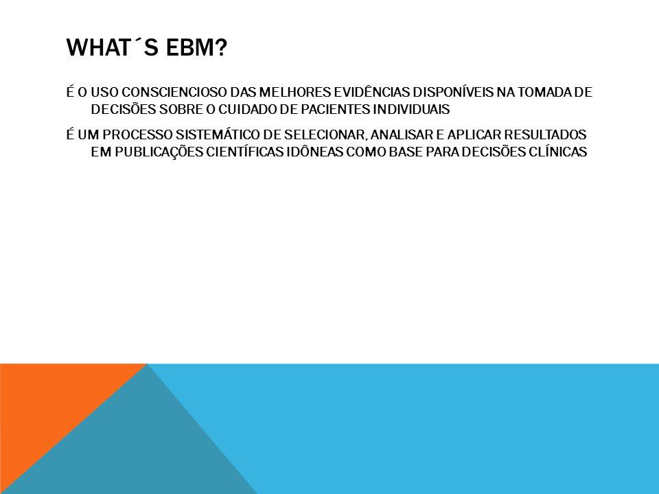 WHAT´S EBM.