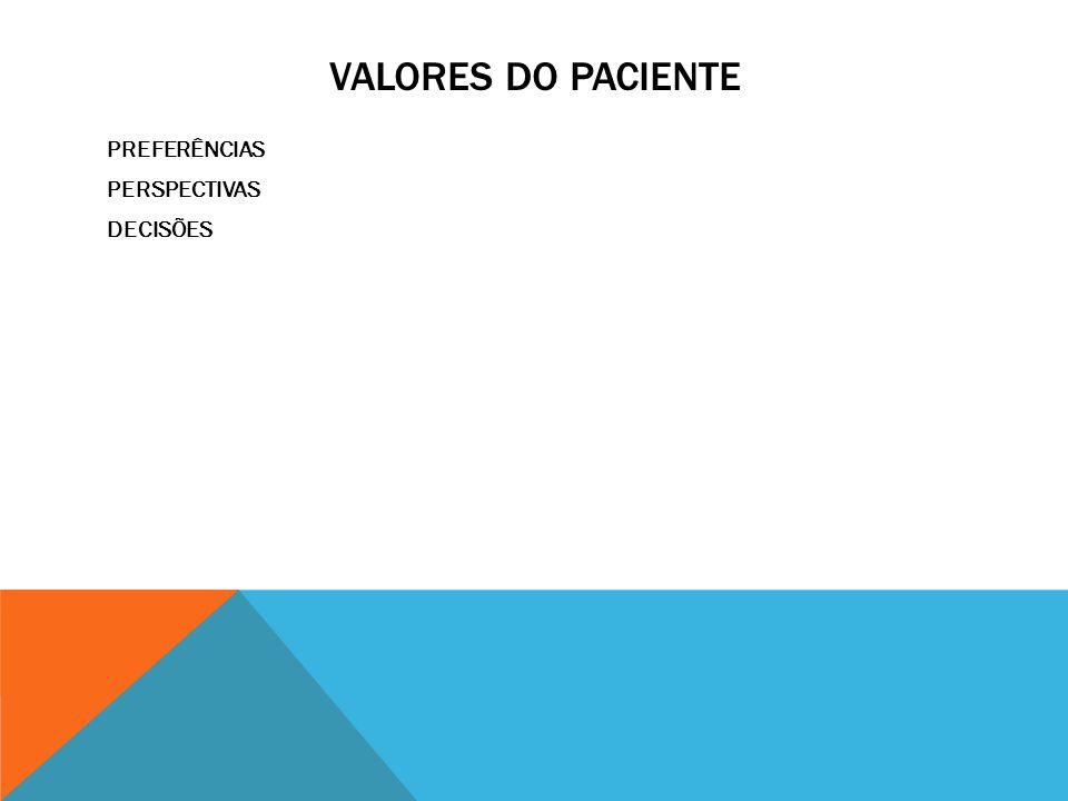 VALORES DO PACIENTE PREFERÊNCIAS PERSPECTIVAS DECISÕES