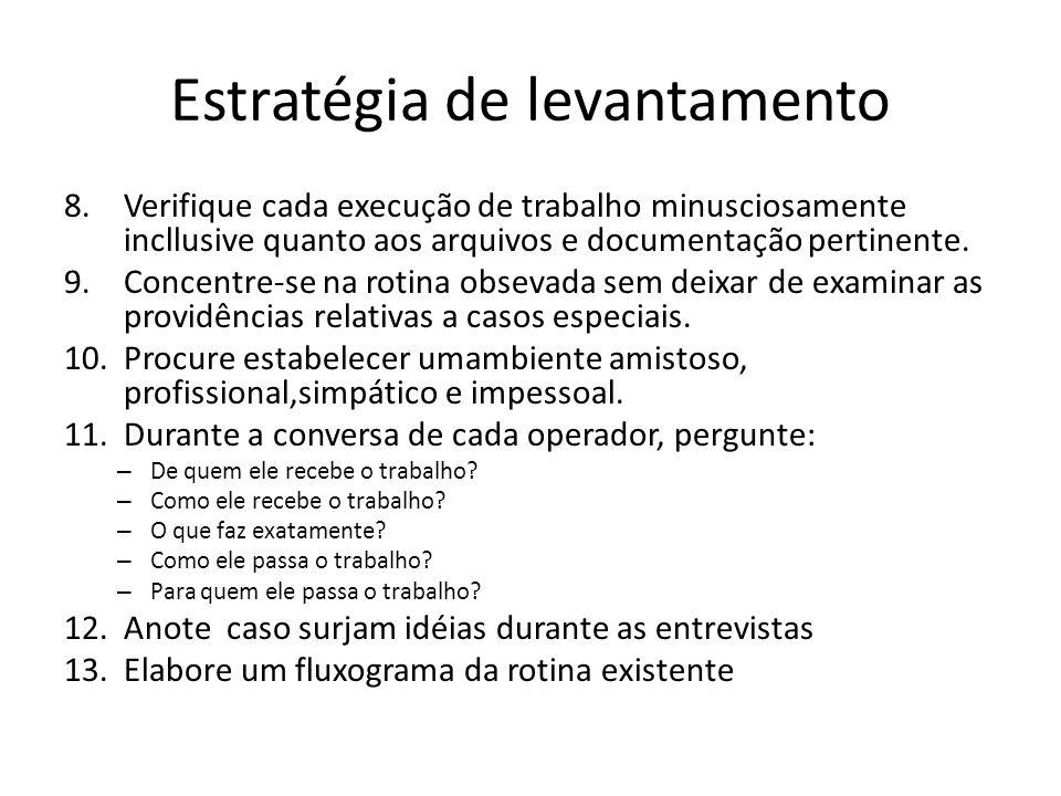 Estratégia de levantamento 8.Verifique cada execução de trabalho minusciosamente incllusive quanto aos arquivos e documentação pertinente. 9.Concentre