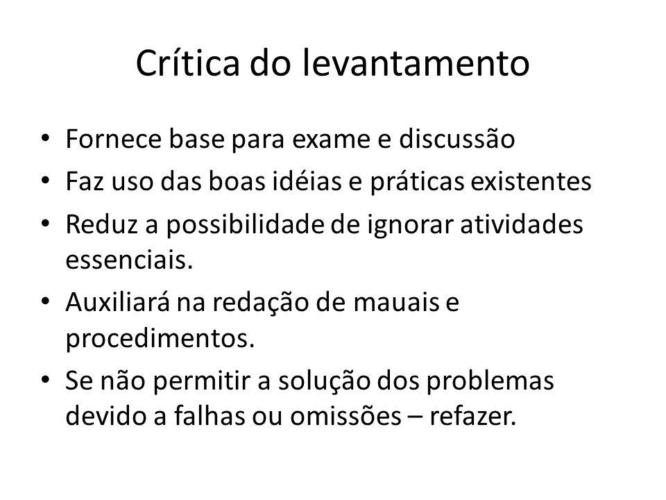 Crítica do levantamento • Fornece base para exame e discussão • Faz uso das boas idéias e práticas existentes • Reduz a possibilidade de ignorar ativi