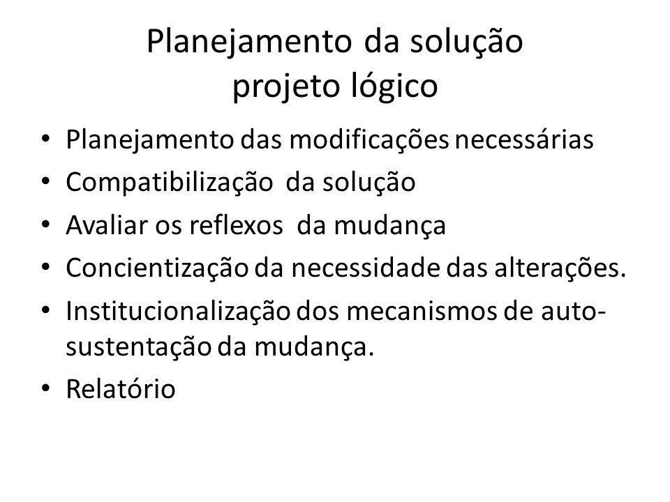 Planejamento da solução projeto lógico • Planejamento das modificações necessárias • Compatibilização da solução • Avaliar os reflexos da mudança • Co