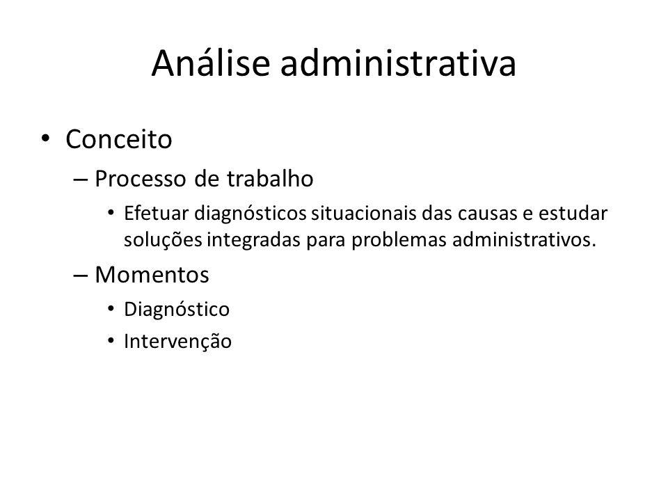 Análise administrativa • Conceito – Processo de trabalho • Efetuar diagnósticos situacionais das causas e estudar soluções integradas para problemas a