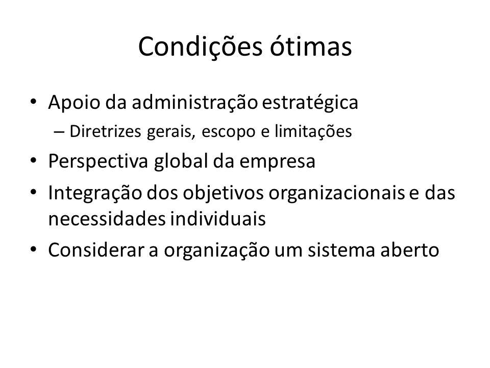 Condições ótimas • Apoio da administração estratégica – Diretrizes gerais, escopo e limitações • Perspectiva global da empresa • Integração dos objeti