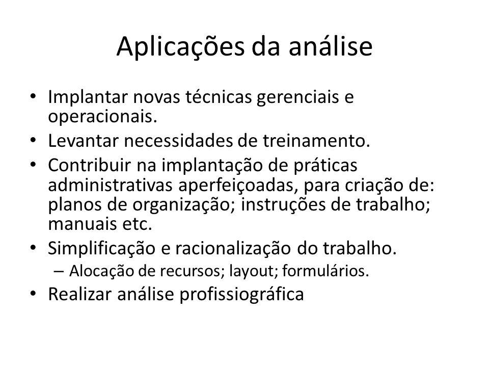 Responsbilidades do analista • Promover uma metodologia contínua que possa ser seguida na realização do estudo.