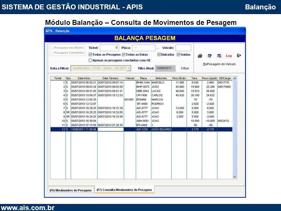 SISTEMA DE GESTÃO INDUSTRIAL - APISBalanção www.ais.com.br Módulo Balanção – Consulta de Movimentos de Pesagem