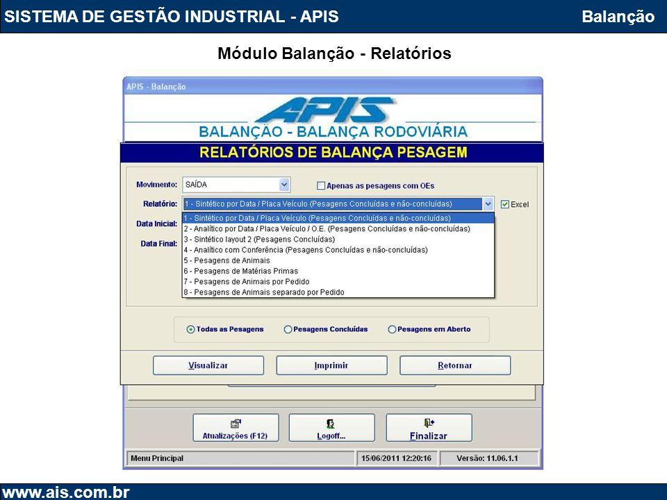 SISTEMA DE GESTÃO INDUSTRIAL - APISBalanção Módulo Balanção – Relatórios de Pesagem www.ais.com.br