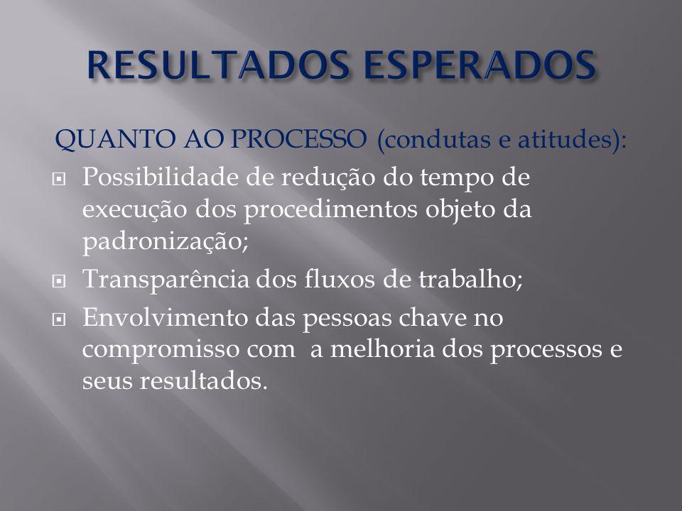 QUANTO AO PROCESSO (condutas e atitudes):  Possibilidade de redução do tempo de execução dos procedimentos objeto da padronização;  Transparência dos fluxos de trabalho;  Envolvimento das pessoas chave no compromisso com a melhoria dos processos e seus resultados.