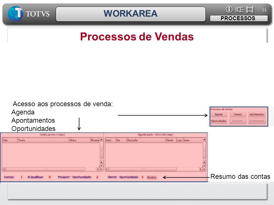11 WORKAREA Processos de Vendas PROCESSOS Acesso aos processos de venda: Agenda Apontamentos Oportunidades Resumo das contas