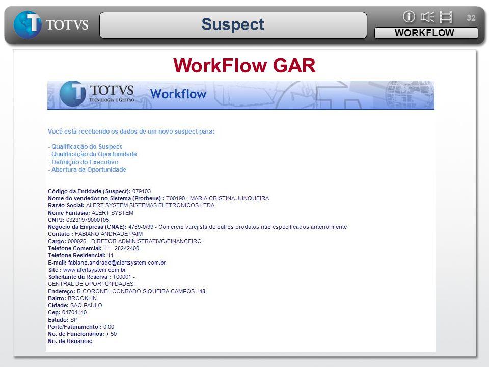 32 Suspect WorkFlow GAR WORKFLOW