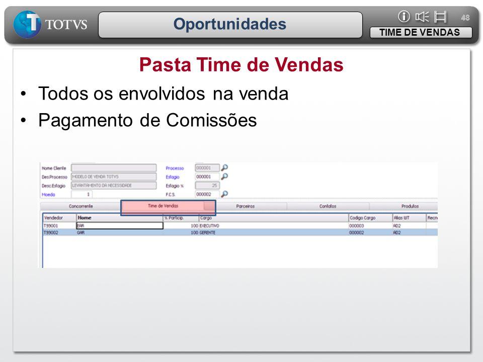 48 Oportunidades Pasta Time de Vendas TIME DE VENDAS •Todos os envolvidos na venda •Pagamento de Comissões