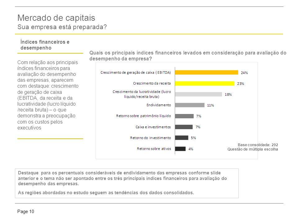 Presentation titlePage 10 Mercado de capitais Sua empresa está preparada.