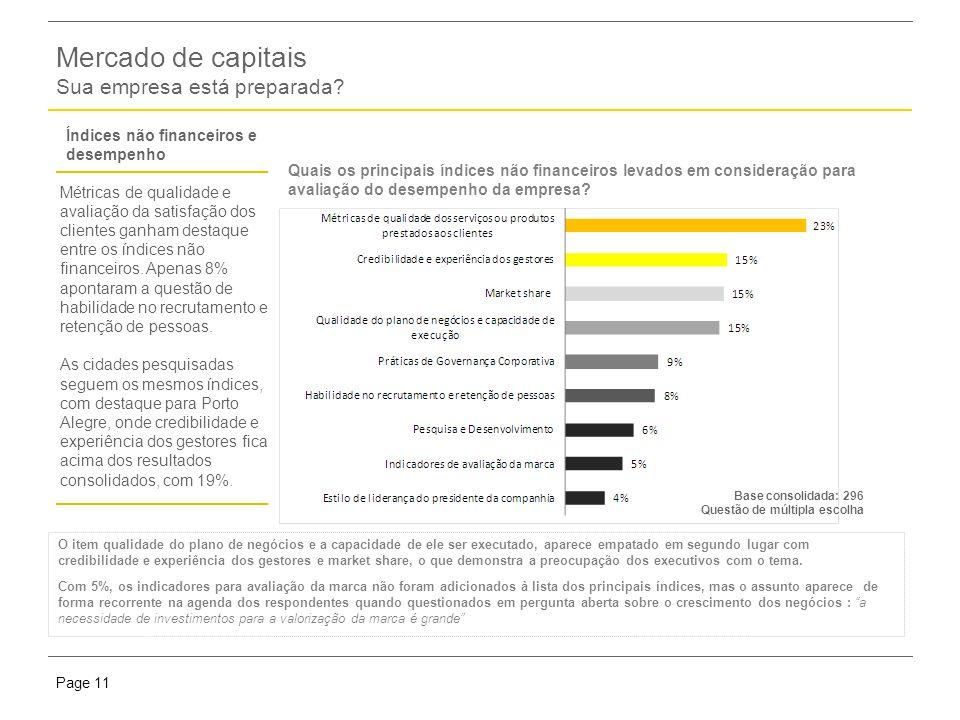 Presentation titlePage 11 Mercado de capitais Sua empresa está preparada.