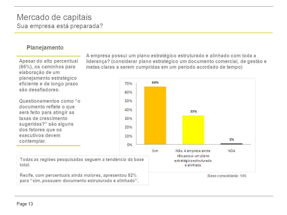 Presentation titlePage 13 Mercado de capitais Sua empresa está preparada.