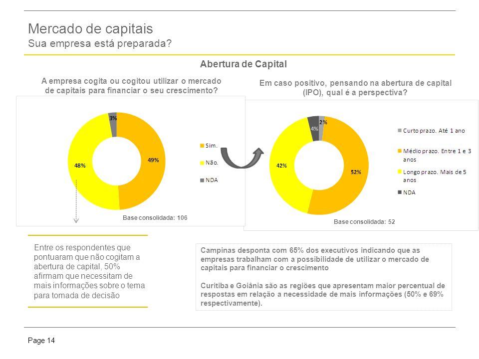 Presentation titlePage 14 Mercado de capitais Sua empresa está preparada.
