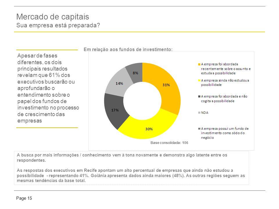 Presentation titlePage 15 Mercado de capitais Sua empresa está preparada.
