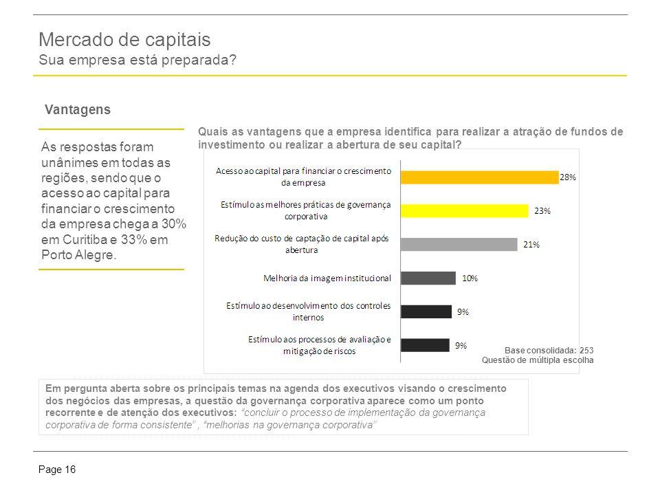 Presentation titlePage 16 Mercado de capitais Sua empresa está preparada.