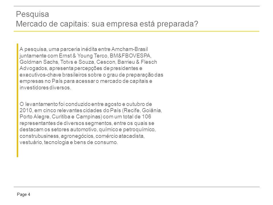 Presentation titlePage 4 Pesquisa Mercado de capitais: sua empresa está preparada.