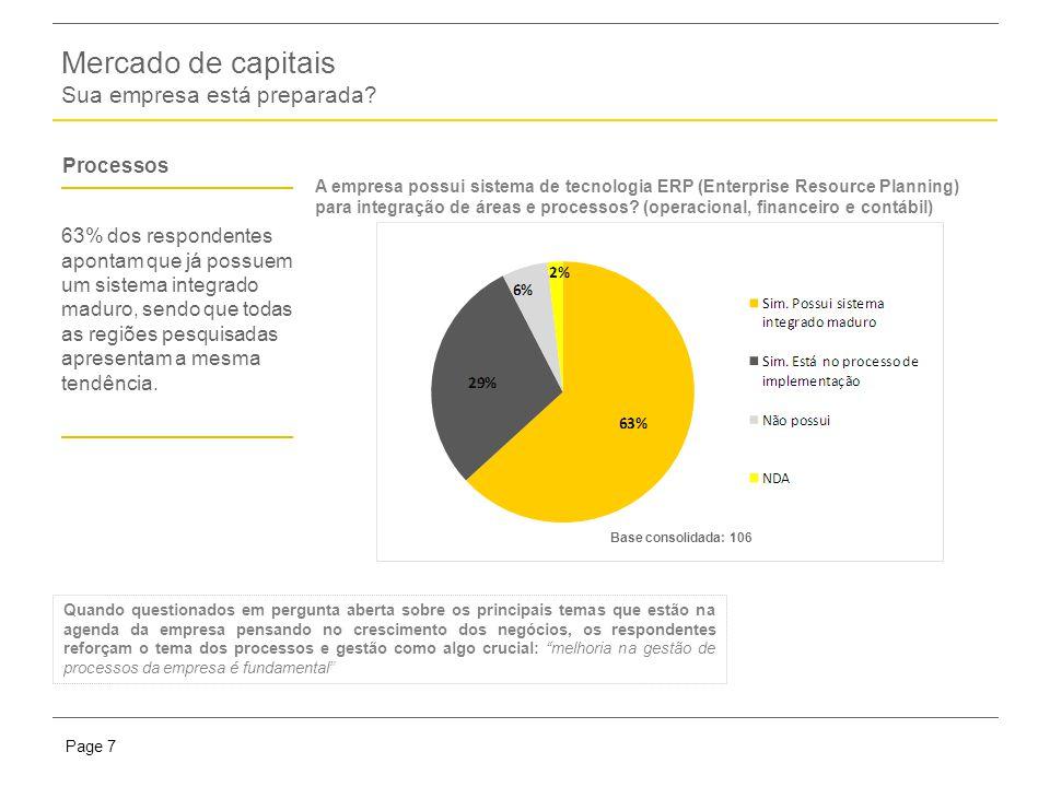 Presentation titlePage 7 Mercado de capitais Sua empresa está preparada.
