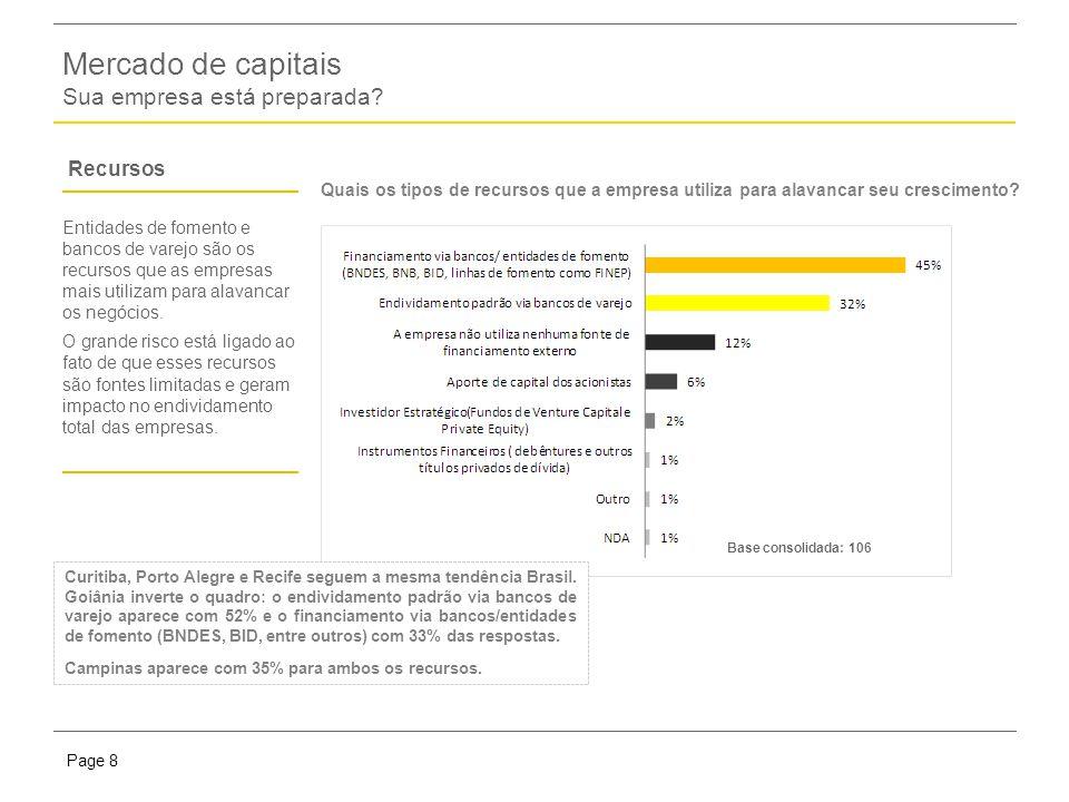 Presentation titlePage 8 Mercado de capitais Sua empresa está preparada.