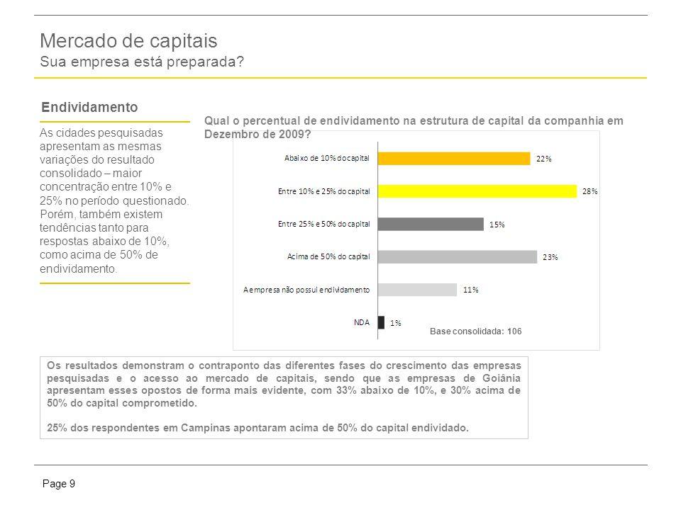Presentation titlePage 9 Mercado de capitais Sua empresa está preparada.