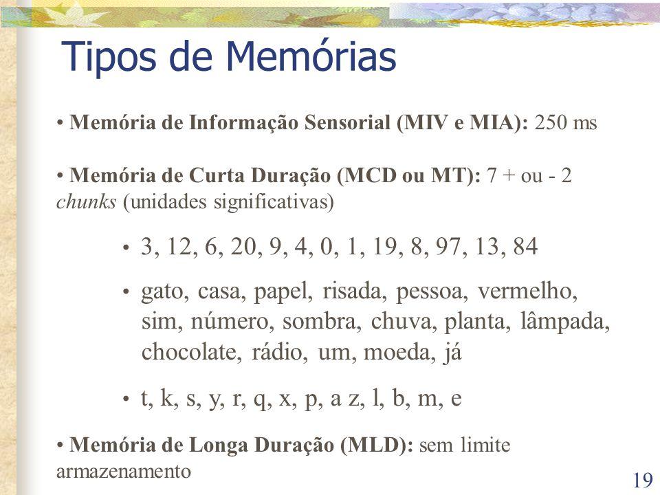 19 Tipos de Memórias • Memória de Informação Sensorial (MIV e MIA): 250 ms • Memória de Curta Duração (MCD ou MT): 7 + ou - 2 chunks (unidades significativas) • 3, 12, 6, 20, 9, 4, 0, 1, 19, 8, 97, 13, 84 • gato, casa, papel, risada, pessoa, vermelho, sim, número, sombra, chuva, planta, lâmpada, chocolate, rádio, um, moeda, já • t, k, s, y, r, q, x, p, a z, l, b, m, e • Memória de Longa Duração (MLD): sem limite armazenamento
