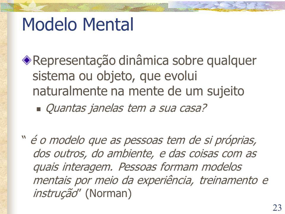 23 Modelo Mental Representação dinâmica sobre qualquer sistema ou objeto, que evolui naturalmente na mente de um sujeito  Quantas janelas tem a sua casa.