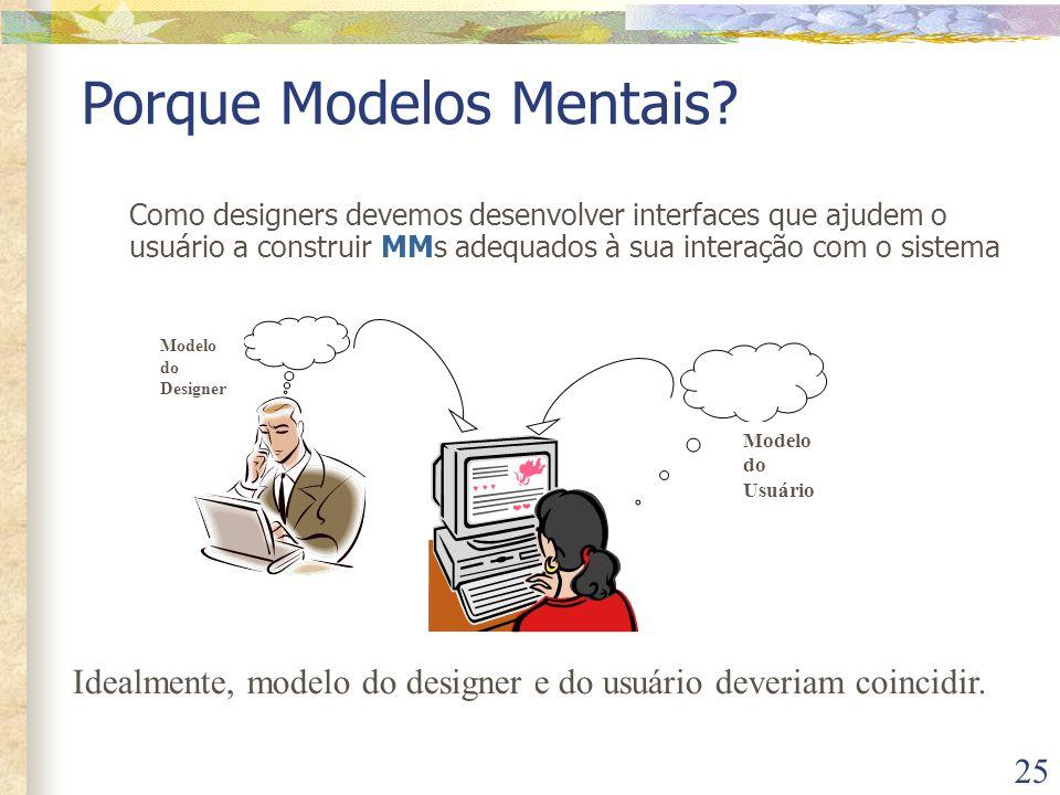 25 Porque Modelos Mentais? Como designers devemos desenvolver interfaces que ajudem o usuário a construir MMs adequados à sua interação com o sistema