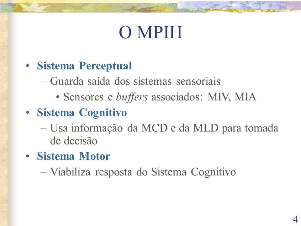 4 O MPIH •Sistema Perceptual –Guarda saída dos sistemas sensoriais •Sensores e buffers associados: MIV, MIA •Sistema Cognitivo –Usa informação da MCD e da MLD para tomada de decisão •Sistema Motor –Viabiliza resposta do Sistema Cognitivo