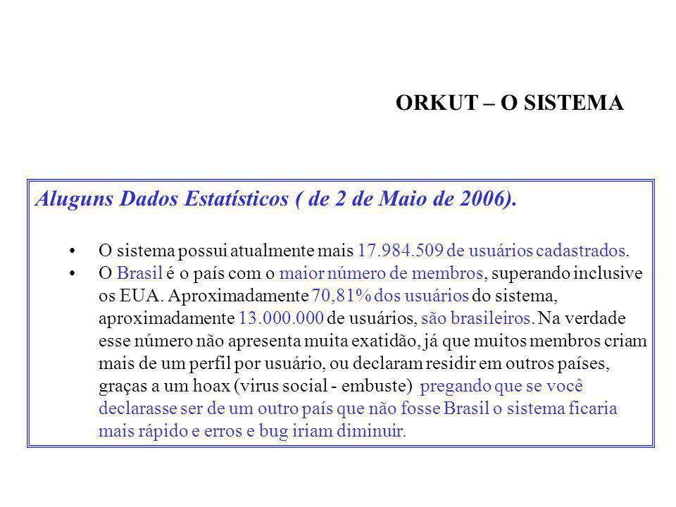 Aluguns Dados Estatísticos ( de 2 de Maio de 2006). •O sistema possui atualmente mais 17.984.509 de usuários cadastrados. •O Brasil é o país com o mai