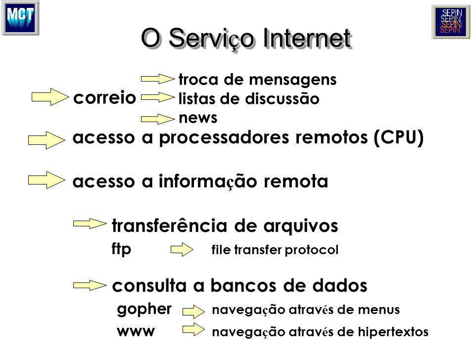 Linguagem Estes acrónimos são largamente utilizados em conversações em tempo real, telegramas, e SMS.