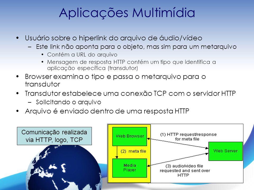 Redes de Computadores I – Prof. Mateus Raeder Aplicações Multimídia •Usuário sobre o hiperlink do arquivo de áudio/vídeo –Este link não aponta para o