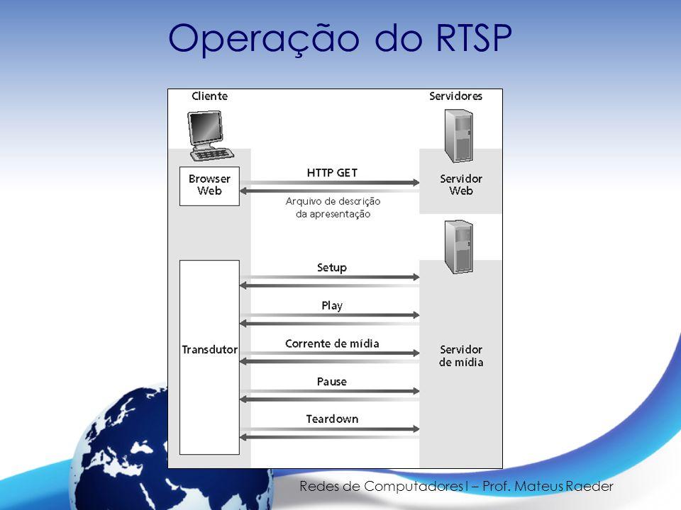 Redes de Computadores I – Prof. Mateus Raeder Operação do RTSP